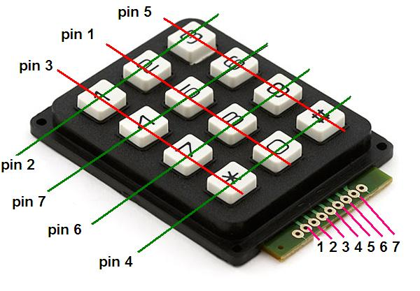keypad de 3 x 4 líneas alfanumérico